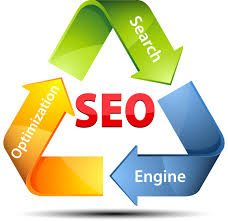 seo burlington wi